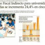 El Mercurio: Aporte Fiscal Indirecto para universidades privadas se incrementa 24,4% en cinco años