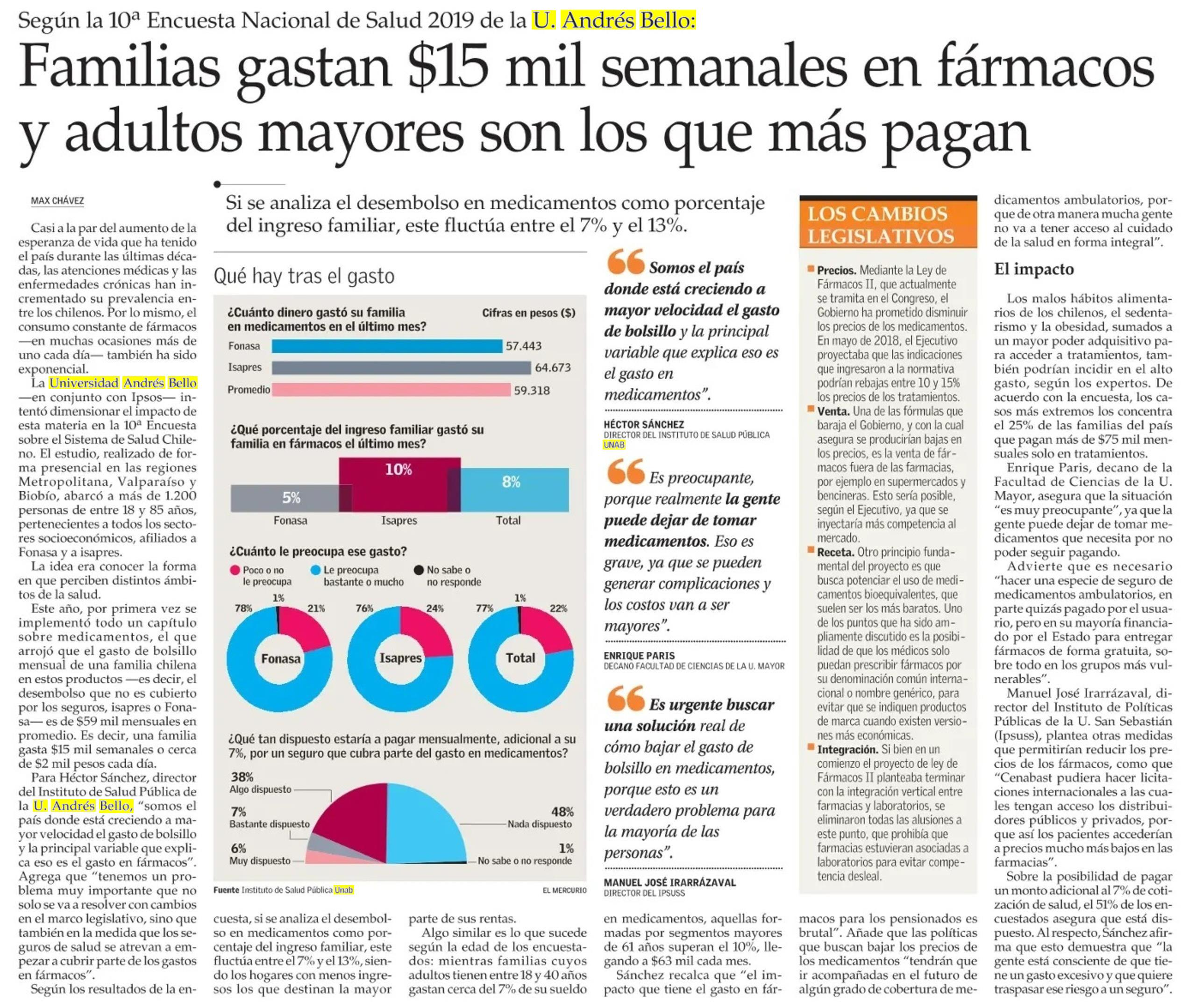El Mercurio Farmacos