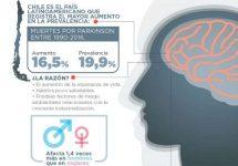VOZ DEL EXPERTO | Día Mundial de la Enfermedad de Parkinson